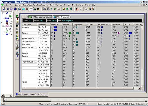 网络监视器和协议分析器